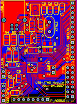 Concepts and Terminology used in Printed Circuit Boards (PCB ...