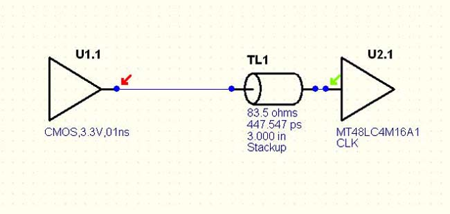Transmission line matching examples